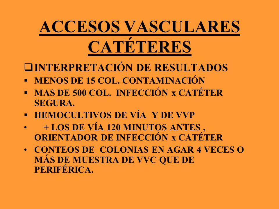 ACCESOS VASCULARES CATÉTERES INTERPRETACIÓN DE RESULTADOS MENOS DE 15 COL. CONTAMINACIÓN MAS DE 500 COL. INFECCIÓN x CATÉTER SEGURA. HEMOCULTIVOS DE V