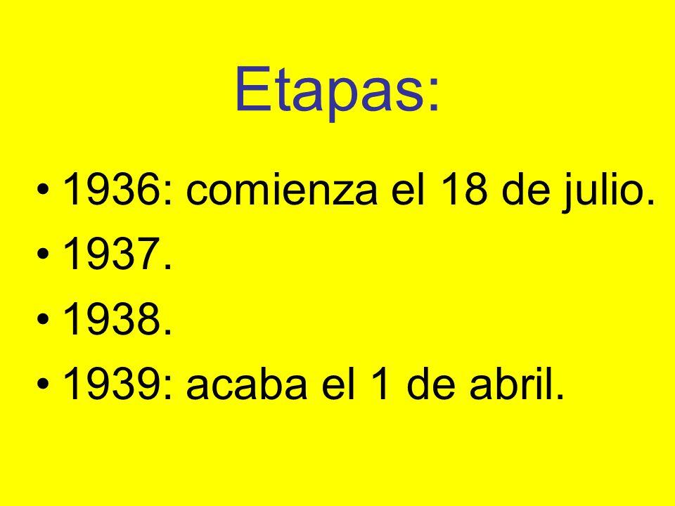 1937: zona republicana Se acometen grandes ataques en La Granja y Segovia, Huesca, batalla de Brunete, Belchite y Teruel.