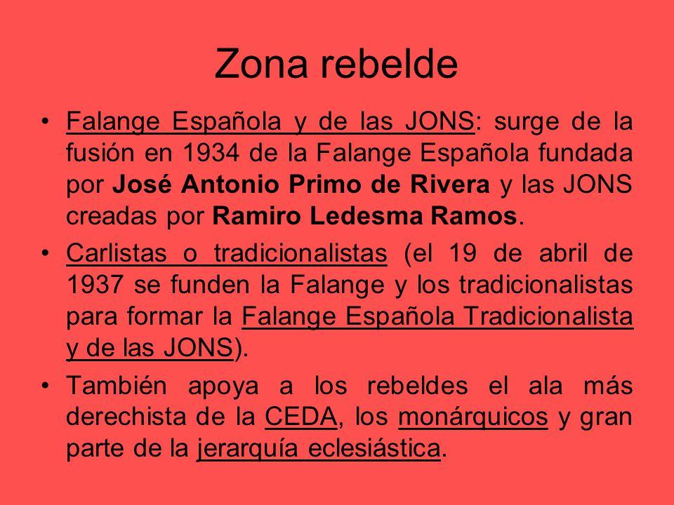Partidos y fuerzas políticas Zona rebelde. Zona republicana.