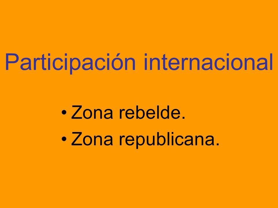 POUM: Partido Obrero de Unificación Marxista. Otros: Partido Nacionalista Vasco, Esquerra Republicana de Cataluña, etc. Sindicatos: UGT (socialista),