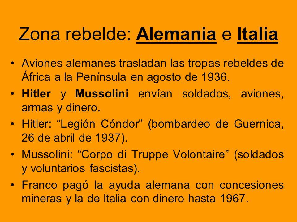 Participación internacional Zona rebelde. Zona republicana.