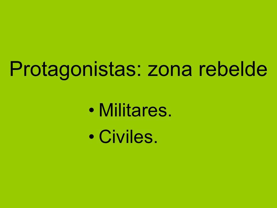 Protagonistas Zona rebelde. Zona republicana