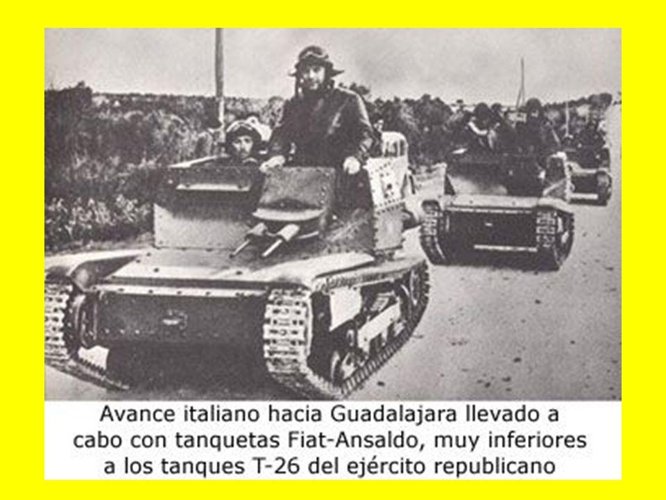 1936: zona republicana Columnas republicanas salen de Madrid y toman Alcalá de Henares y Guadalajara. Milicianos catalanes avanzan hacia Aragón.