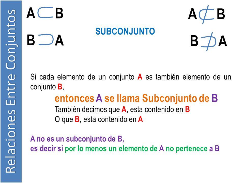 Si cada elemento de un conjunto A es también elemento de un conjunto B, entonces A se llama Subconjunto de B También decimos que A, esta contenido en