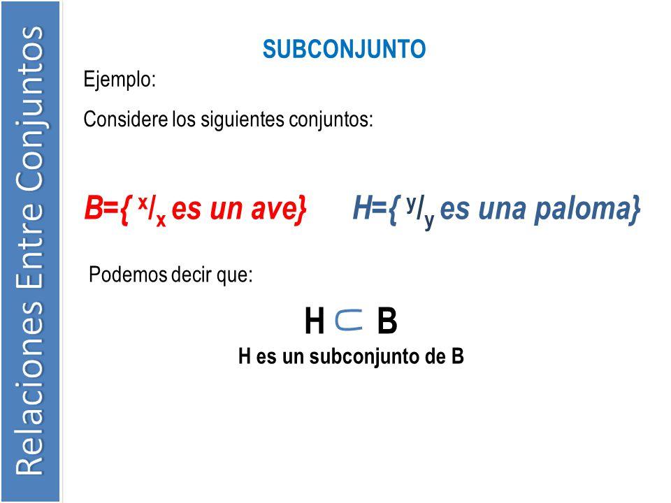 Ejemplo: SUBCONJUNTO Considere los siguientes conjuntos: B={ x / x es un ave}H={ y / y es una paloma} Podemos decir que: H B H es un subconjunto de B