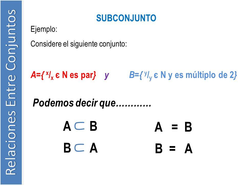 Ejemplo: SUBCONJUNTO Considere el siguiente conjunto: A={ x / x є N es par }y B={ y / y є N y es múltiplo de 2 } Podemos decir que………… B A A B B = A A