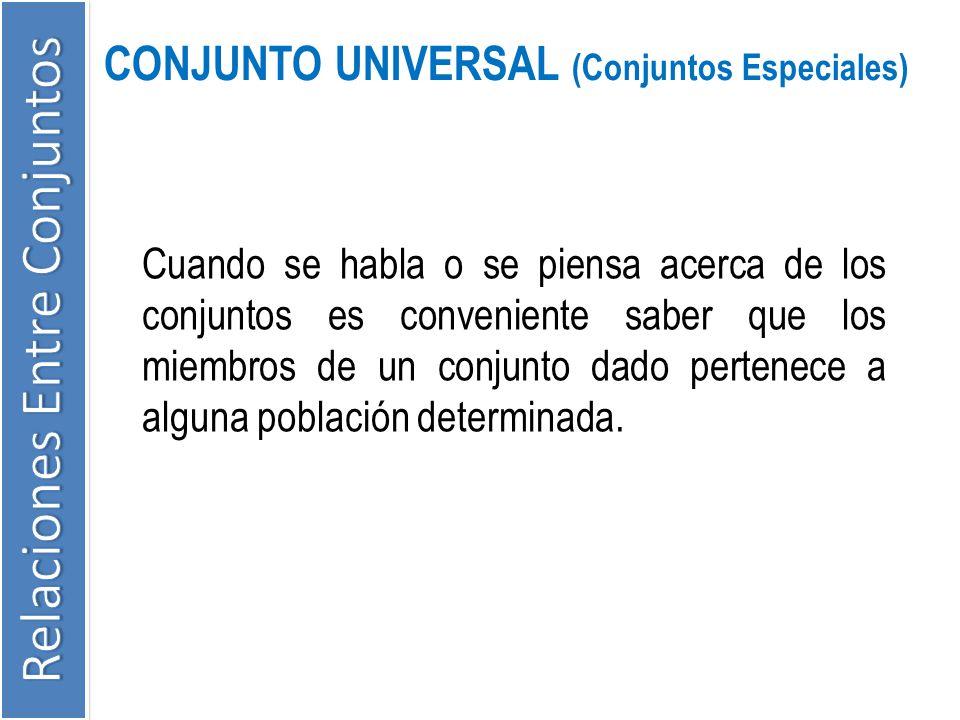 CONJUNTO UNIVERSAL (Conjuntos Especiales) Cuando se habla o se piensa acerca de los conjuntos es conveniente saber que los miembros de un conjunto dad