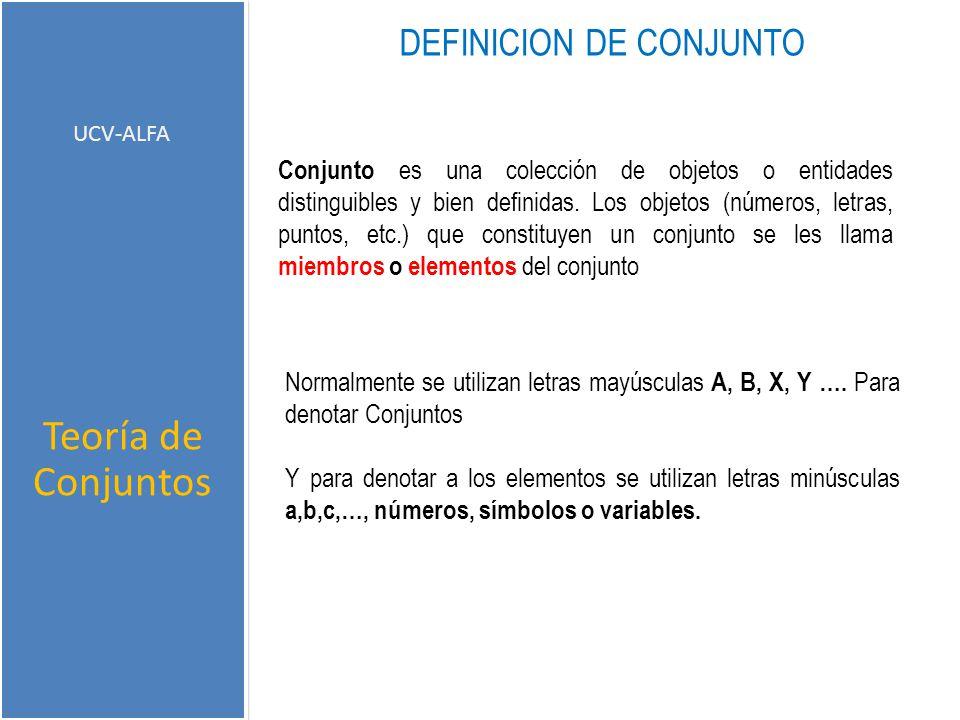 Conjunto es una colección de objetos o entidades distinguibles y bien definidas. Los objetos (números, letras, puntos, etc.) que constituyen un conjun