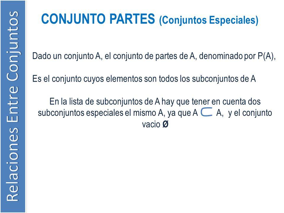 CONJUNTO PARTES (Conjuntos Especiales) Dado un conjunto A, el conjunto de partes de A, denominado por P(A), Es el conjunto cuyos elementos son todos l