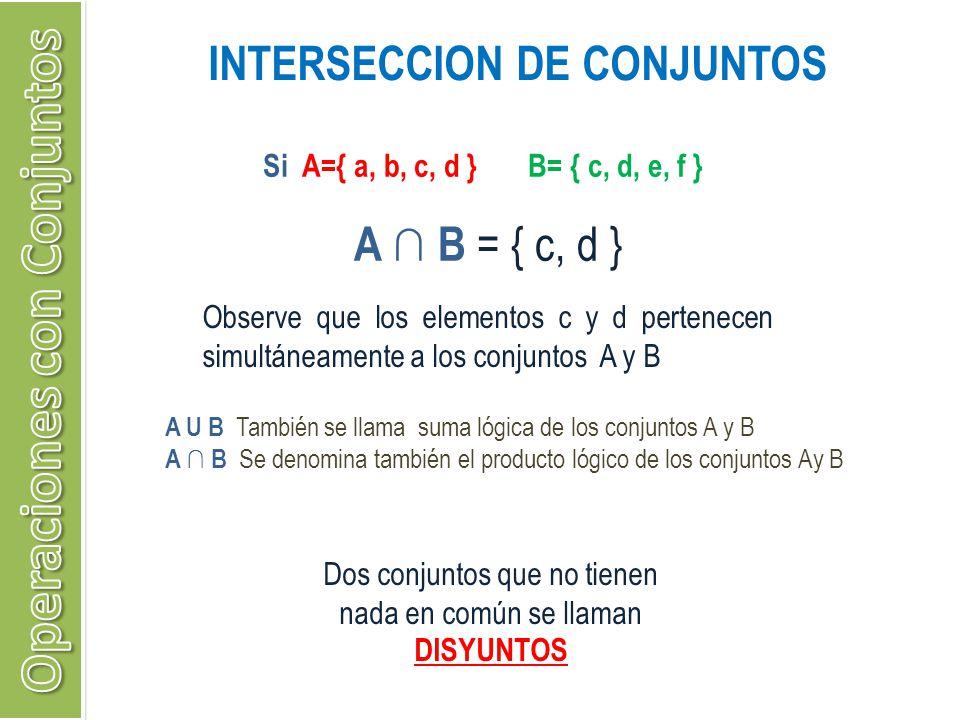 INTERSECCION DE CONJUNTOS A U B También se llama suma lógica de los conjuntos A y B A B Se denomina también el producto lógico de los conjuntos Ay B S