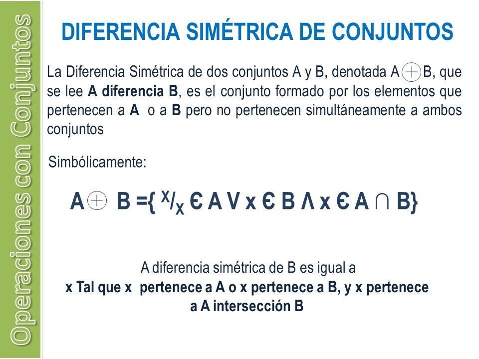 DIFERENCIA SIMÉTRICA DE CONJUNTOS Simbólicamente: La Diferencia Simétrica de dos conjuntos A y B, denotada A B, que se lee A diferencia B, es el conju