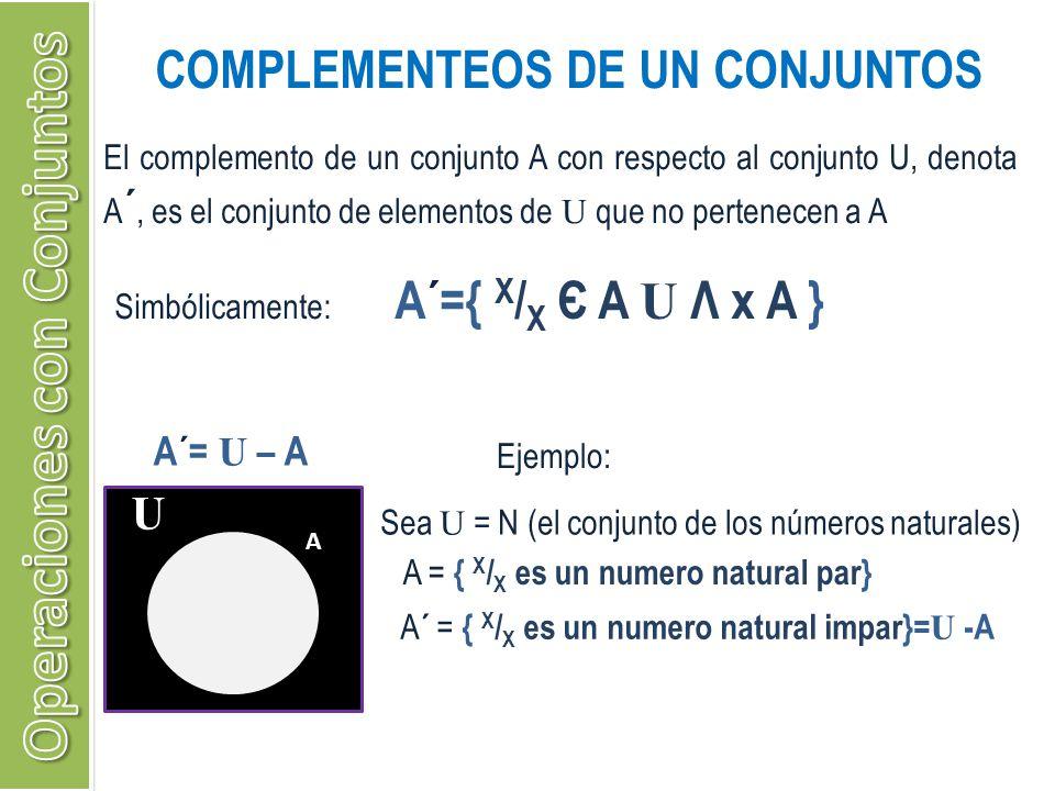 COMPLEMENTEOS DE UN CONJUNTOS El complemento de un conjunto A con respecto al conjunto U, denota A ΄, es el conjunto de elementos de U que no pertenec