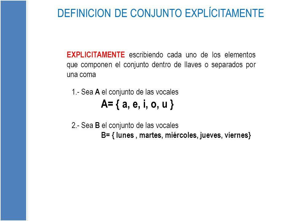 EXPLICITAMENTE escribiendo cada uno de los elementos que componen el conjunto dentro de llaves o separados por una coma DEFINICION DE CONJUNTO EXPLÍCI