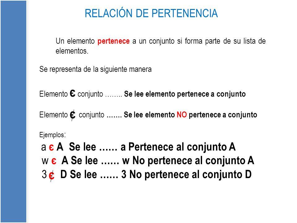 Un elemento pertenece a un conjunto si forma parte de su lista de elementos. RELACIÓN DE PERTENENCIA Se representa de la siguiente manera Elemento є c