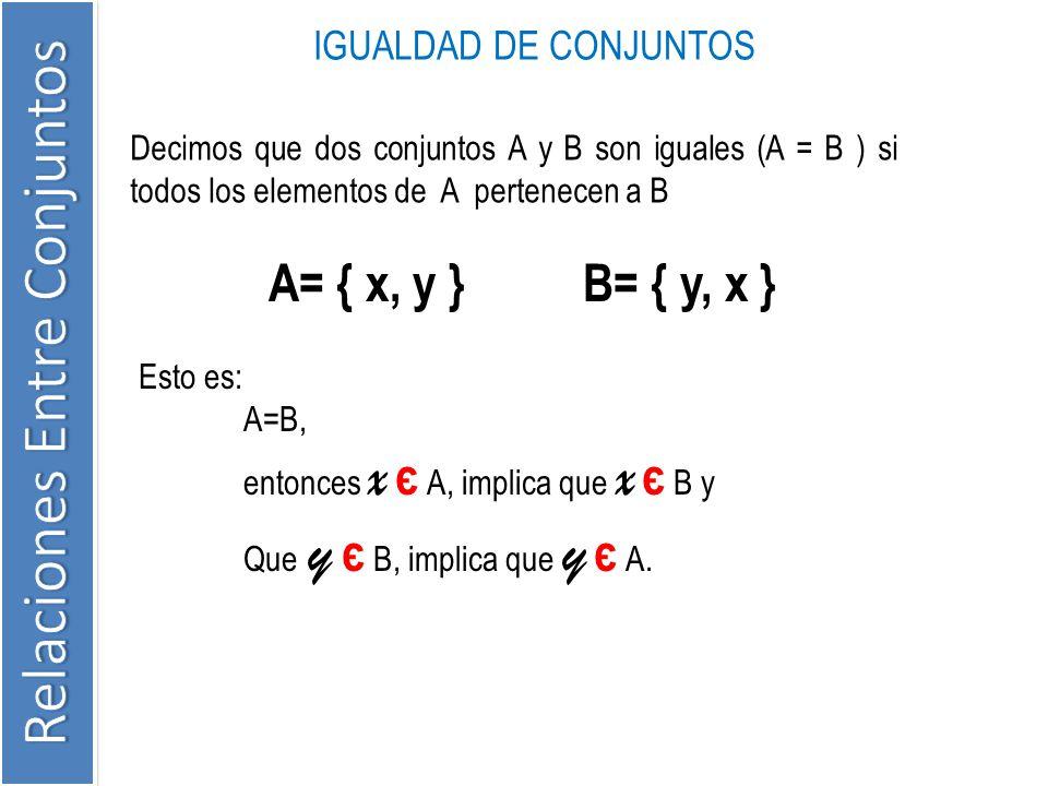 Decimos que dos conjuntos A y B son iguales (A = B ) si todos los elementos de A pertenecen a B IGUALDAD DE CONJUNTOS A= { x, y }B= { y, x } Esto es: