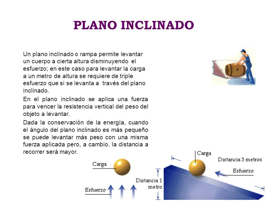 PLANO INCLINADO Un plano inclinado o rampa permite levantar un cuerpo a cierta altura disminuyendo el esfuerzo; en este caso para levantar la carga a