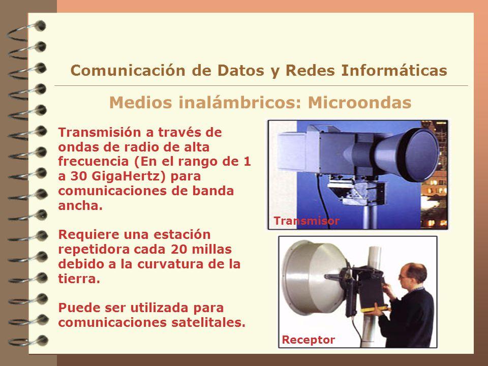 Transmisión a través de ondas de radio de alta frecuencia (En el rango de 1 a 30 GigaHertz) para comunicaciones de banda ancha. Requiere una estación