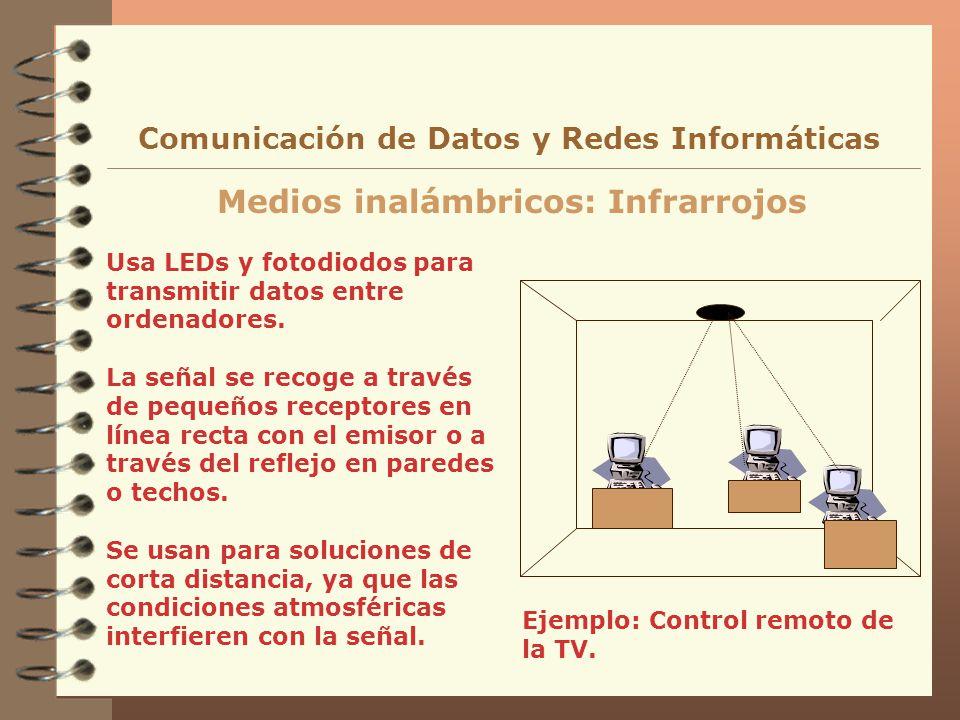 Usa LEDs y fotodiodos para transmitir datos entre ordenadores. La señal se recoge a través de pequeños receptores en línea recta con el emisor o a tra