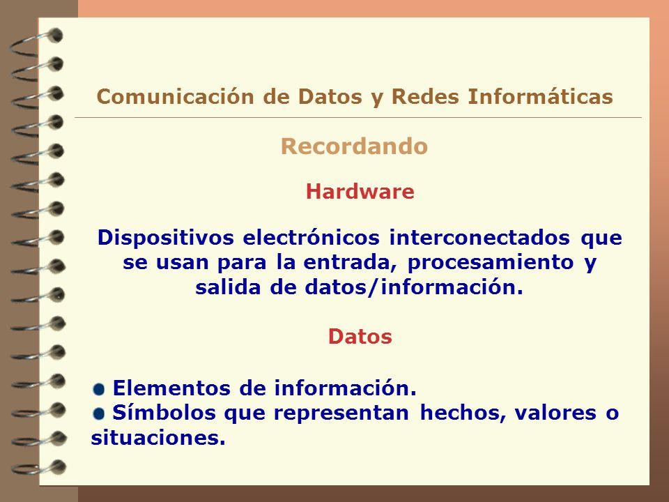 Hardware Recordando Comunicación de Datos y Redes Informáticas Dispositivos electrónicos interconectados que se usan para la entrada, procesamiento y