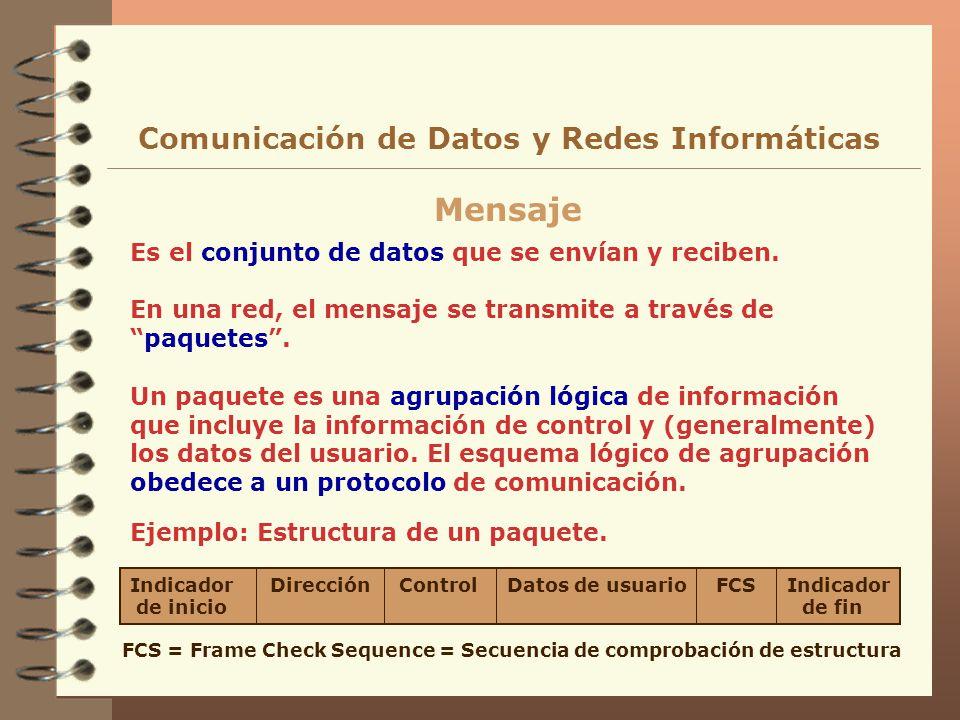 Indicador Dirección Control Datos de usuario FCS Indicador de iniciode fin Es el conjunto de datos que se envían y reciben. En una red, el mensaje se