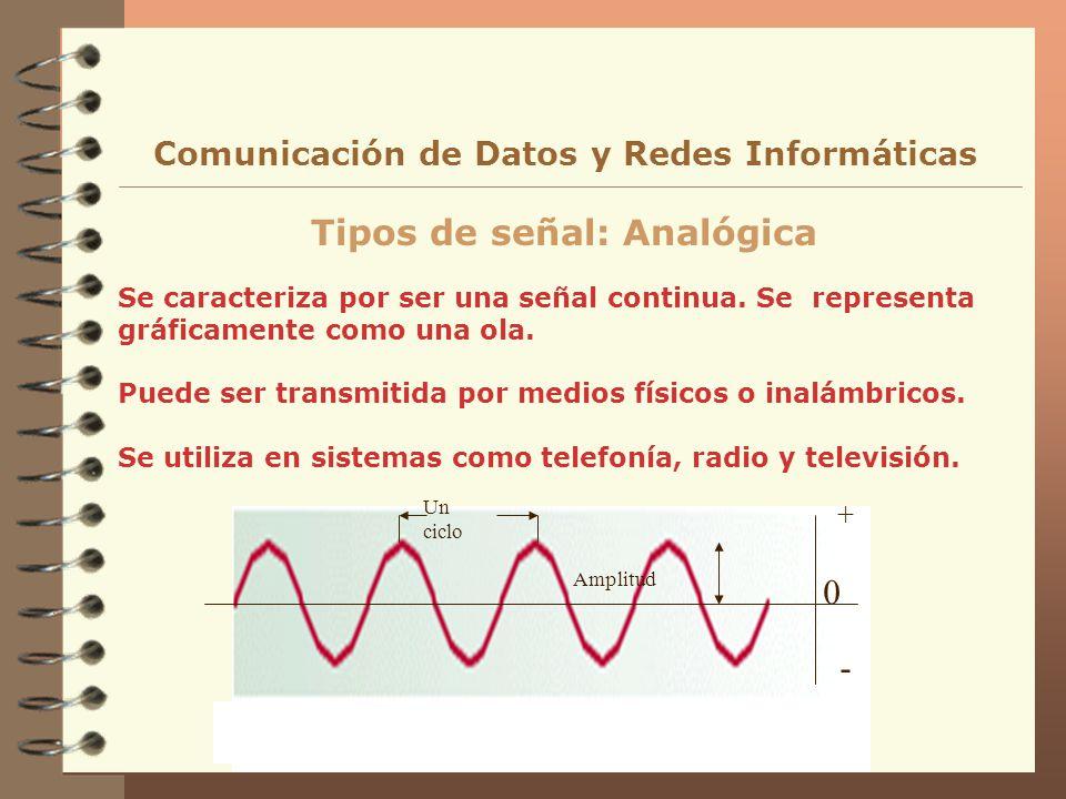 Se caracteriza por ser una señal continua. Se representa gráficamente como una ola. Puede ser transmitida por medios físicos o inalámbricos. Se utiliz