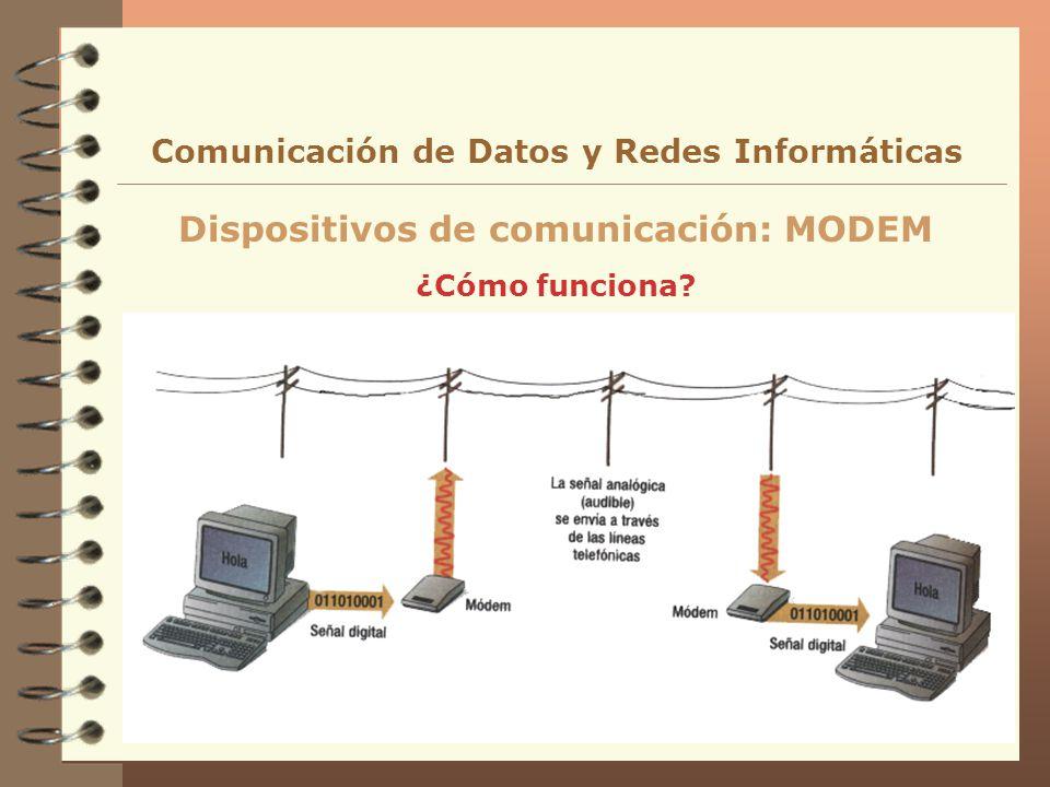 Dispositivos de comunicación: MODEM Comunicación de Datos y Redes Informáticas ¿Cómo funciona?