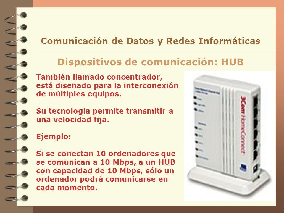 También llamado concentrador, está diseñado para la interconexión de múltiples equipos. Su tecnología permite transmitir a una velocidad fija. Ejemplo