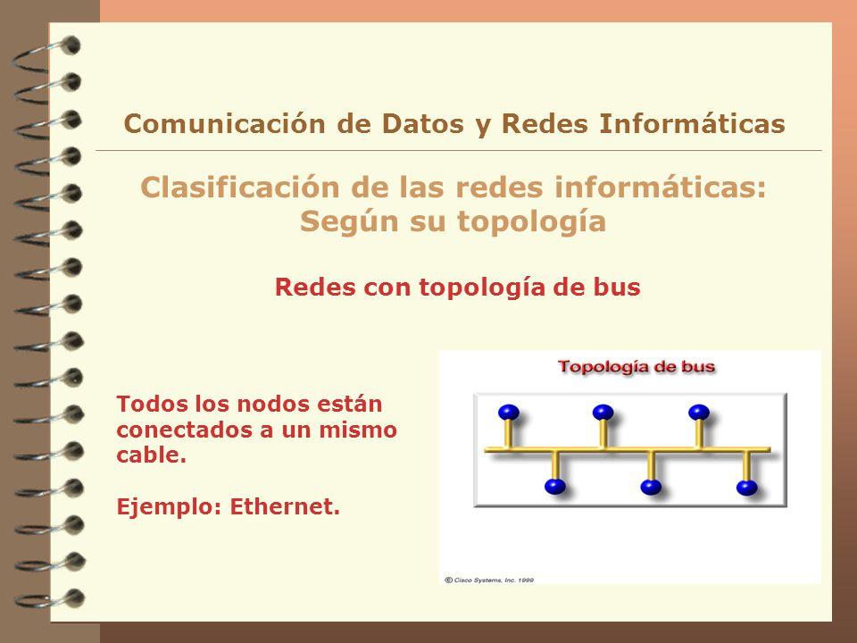 Redes con topología de bus Clasificación de las redes informáticas: Según su topología Comunicación de Datos y Redes Informáticas Todos los nodos está