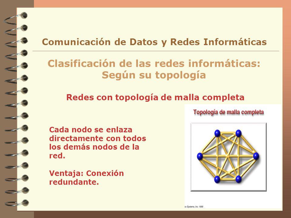 Redes con topología de malla completa Clasificación de las redes informáticas: Según su topología Comunicación de Datos y Redes Informáticas Cada nodo