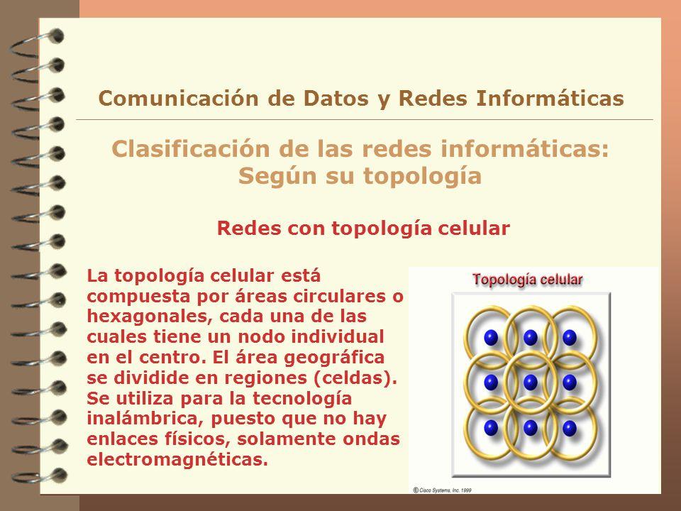 Redes con topología celular Clasificación de las redes informáticas: Según su topología Comunicación de Datos y Redes Informáticas La topología celula