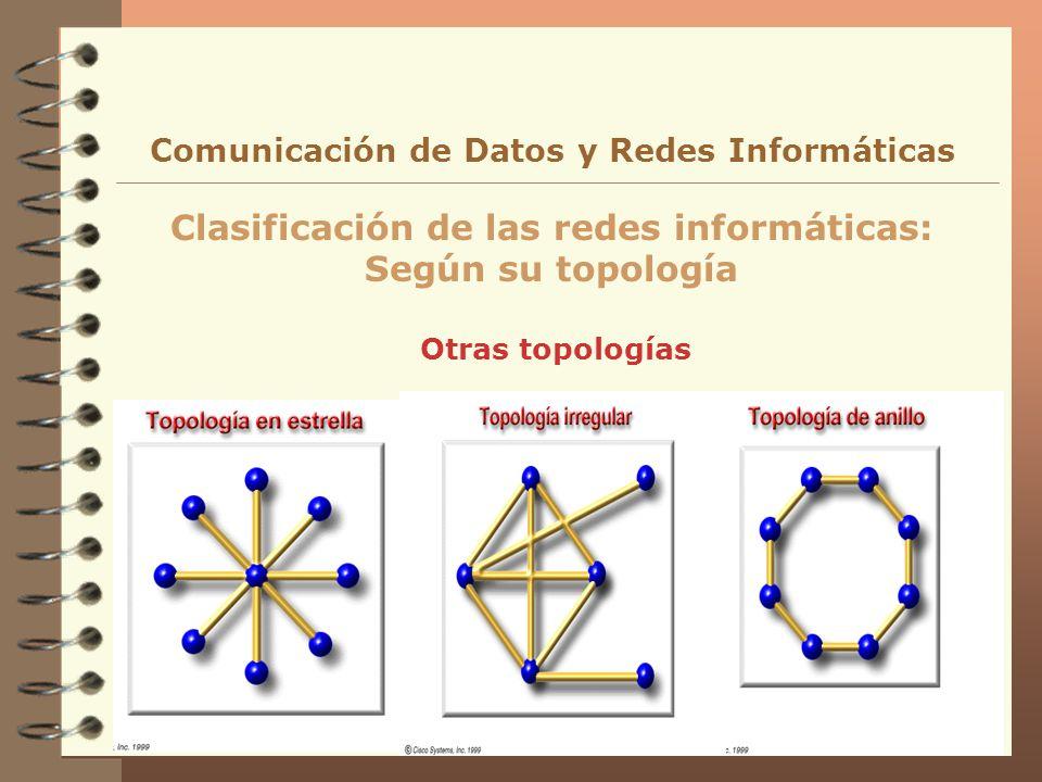 Otras topologías Clasificación de las redes informáticas: Según su topología Comunicación de Datos y Redes Informáticas