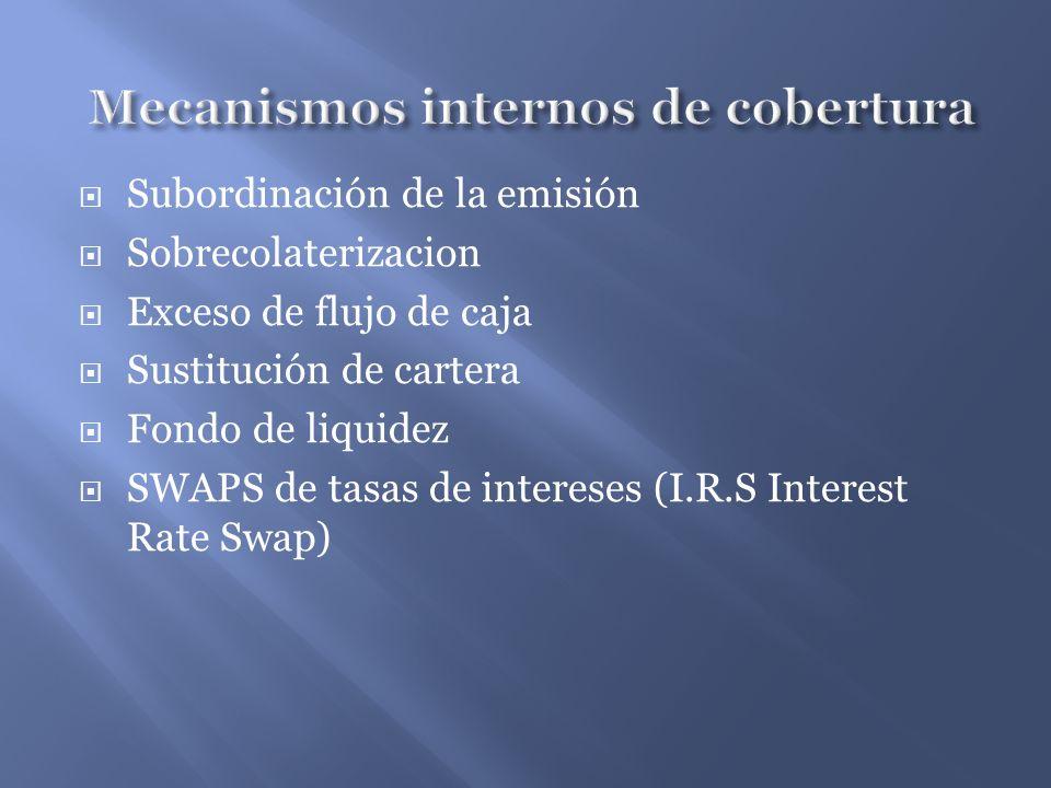 Subordinación de la emisión Sobrecolaterizacion Exceso de flujo de caja Sustitución de cartera Fondo de liquidez SWAPS de tasas de intereses (I.R.S Interest Rate Swap)