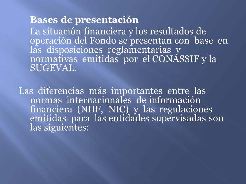 Bases de presentación La situación financiera y los resultados de operación del Fondo se presentan con base en las disposiciones reglamentarias y normativas emitidas por el CONASSIF y la SUGEVAL.