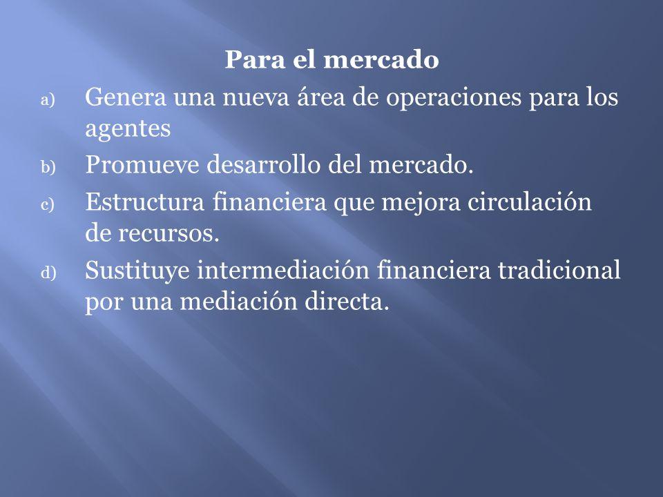 Para el mercado a) Genera una nueva área de operaciones para los agentes b) Promueve desarrollo del mercado.