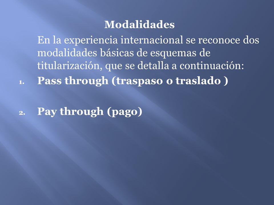 Modalidades En la experiencia internacional se reconoce dos modalidades básicas de esquemas de titularización, que se detalla a continuación: 1.