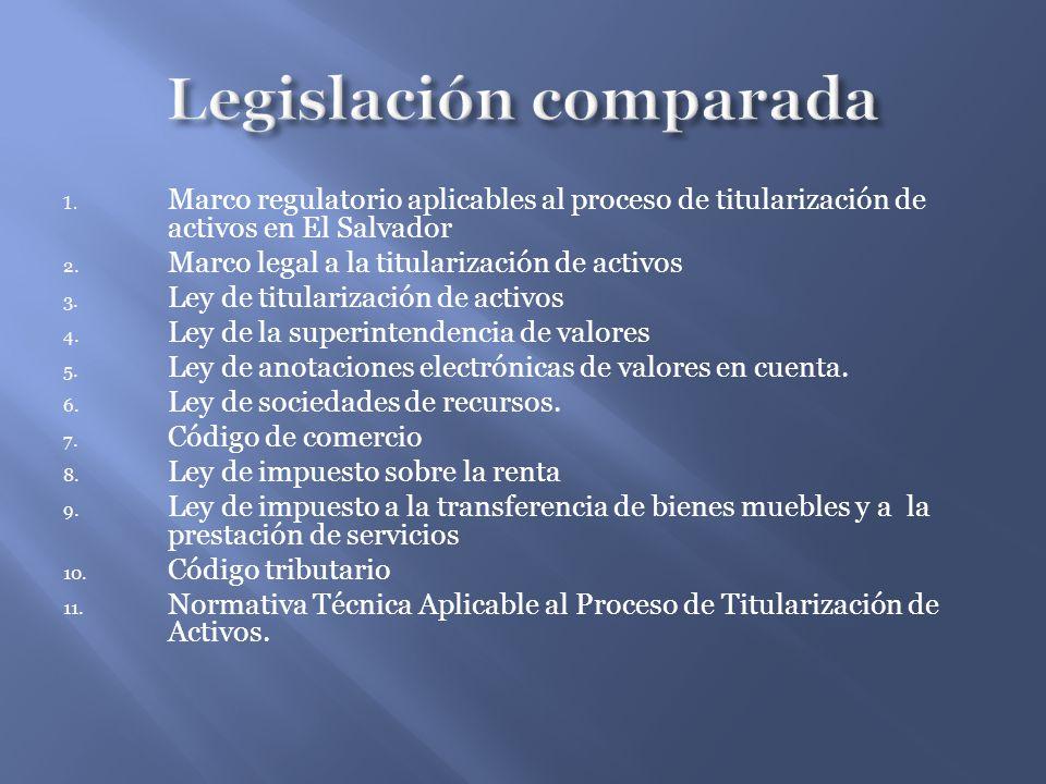 1.Marco regulatorio aplicables al proceso de titularización de activos en El Salvador 2.