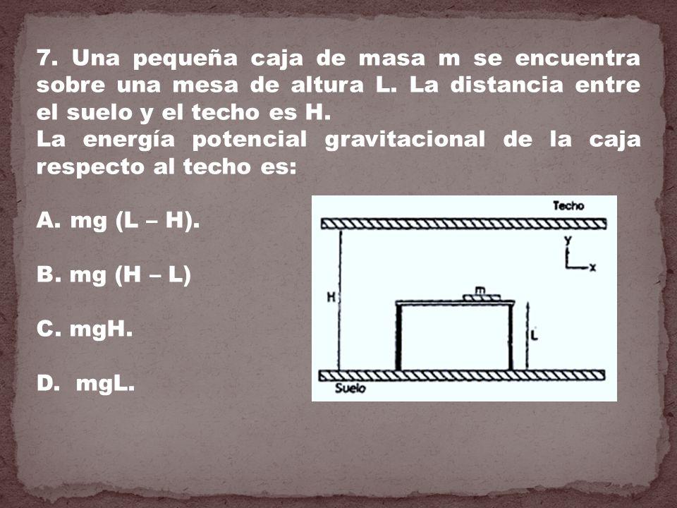 7. Una pequeña caja de masa m se encuentra sobre una mesa de altura L. La distancia entre el suelo y el techo es H. La energía potencial gravitacional