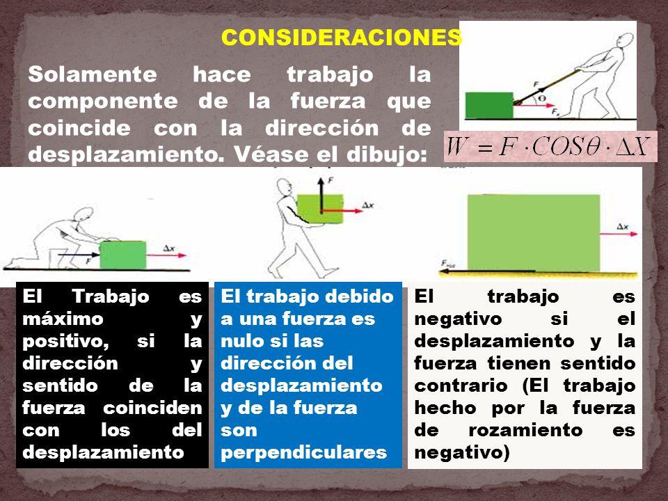 Solamente hace trabajo la componente de la fuerza que coincide con la dirección de desplazamiento. Véase el dibujo: El Trabajo es máximo y positivo, s
