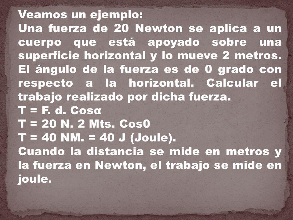 Veamos un ejemplo: Una fuerza de 20 Newton se aplica a un cuerpo que está apoyado sobre una superficie horizontal y lo mueve 2 metros. El ángulo de la