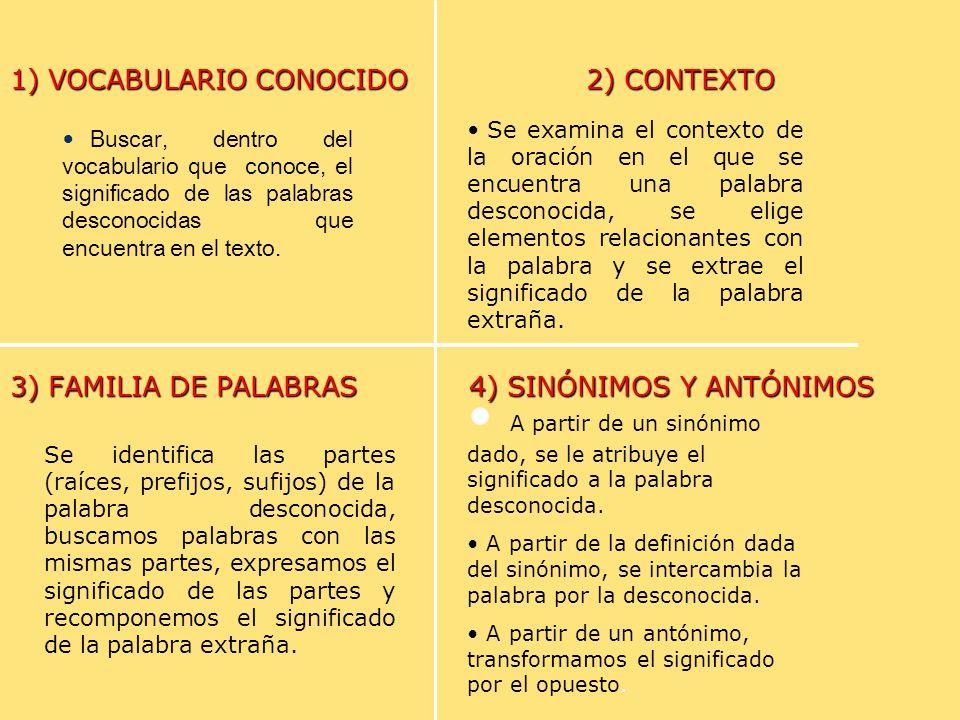 1) VOCABULARIO CONOCIDO2) CONTEXTO 3) FAMILIA DE PALABRAS 4) SINÓNIMOS Y ANTÓNIMOS Buscar, dentro del vocabulario que conoce, el significado de las palabras desconocidas que encuentra en el texto.