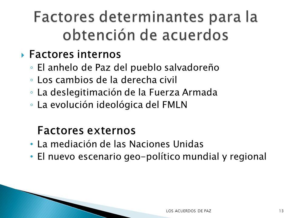 Factores internos El anhelo de Paz del pueblo salvadoreño Los cambios de la derecha civil La deslegitimación de la Fuerza Armada La evolución ideológi