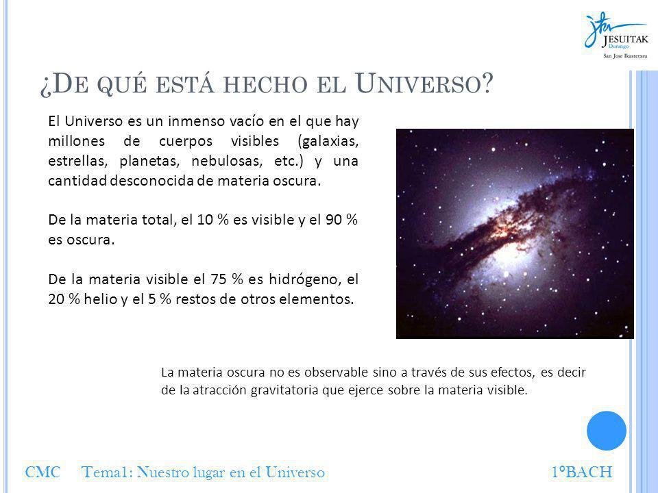 ¿D E QUÉ ESTÁ HECHO EL U NIVERSO ? El Universo es un inmenso vacío en el que hay millones de cuerpos visibles (galaxias, estrellas, planetas, nebulosa