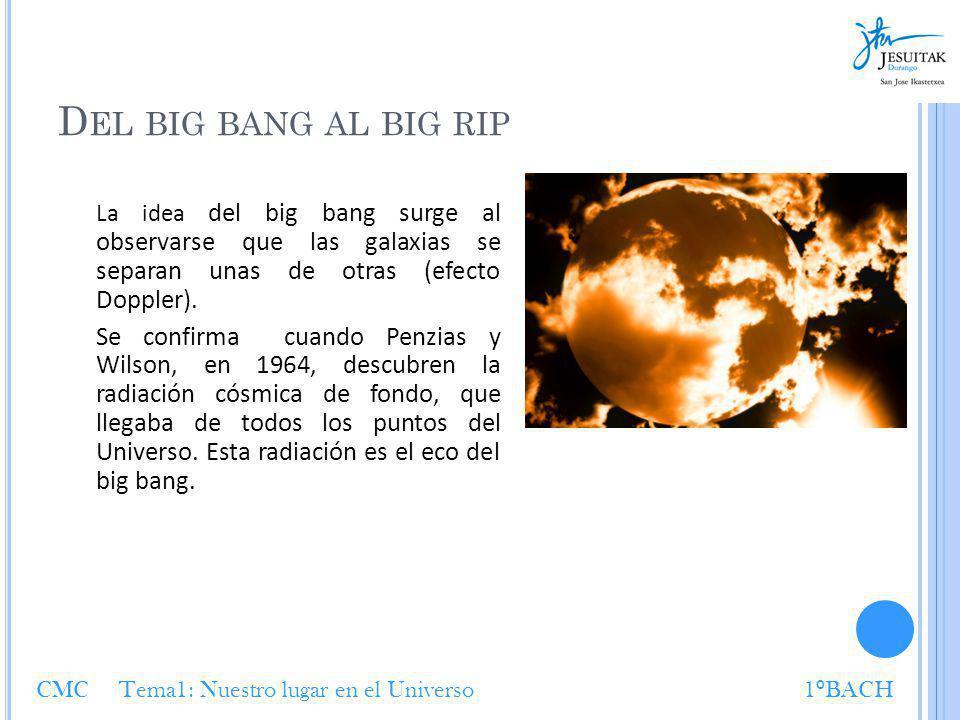 D EL BIG BANG AL BIG RIP La idea del big bang surge al observarse que las galaxias se separan unas de otras (efecto Doppler). Se confirma cuando Penzi
