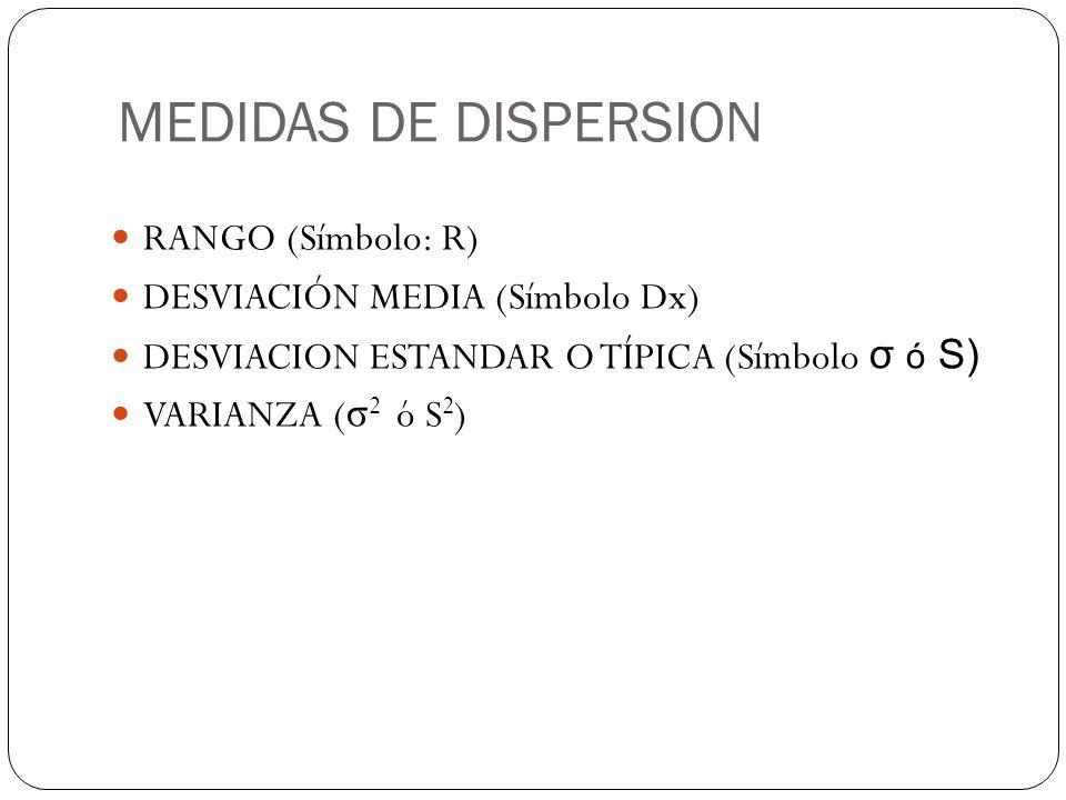 MEDIDAS DE DISPERSION RANGO (Símbolo: R) DESVIACIÓN MEDIA (Símbolo Dx) DESVIACION ESTANDAR O TÍPICA (Símbolo σ ó S) VARIANZA ( σ 2 ó S 2 )