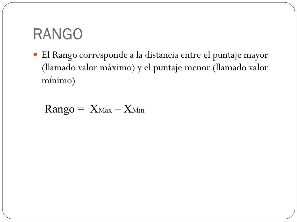 RANGO El Rango corresponde a la distancia entre el puntaje mayor (llamado valor máximo) y el puntaje menor (llamado valor mínimo) Rango = X Max – X Mi