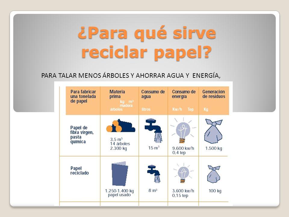 ¿Para qué sirve reciclar papel? PARA TALAR MENOS ÁRBOLES Y AHORRAR AGUA Y ENERGÍA,