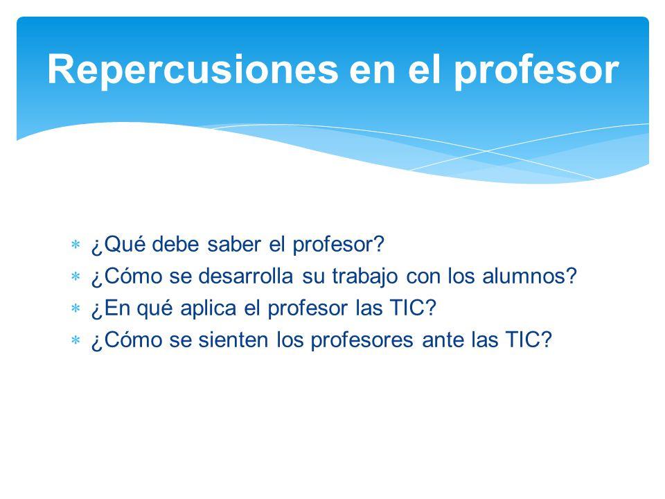 ¿Qué debe saber el profesor.¿Cómo se desarrolla su trabajo con los alumnos.