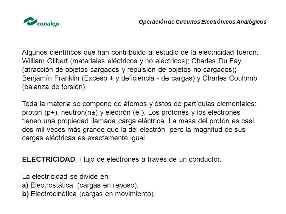 Operación de Circuitos Electrónicos Analógicos UNIDADES DE CARGA ELÉCTRICA: La unidad elemental para medir la carga eléctrica podría ser el electrón, pero como es una unidad demasiado pequeña, el Sistema Internacional adoptó el Coulomb.