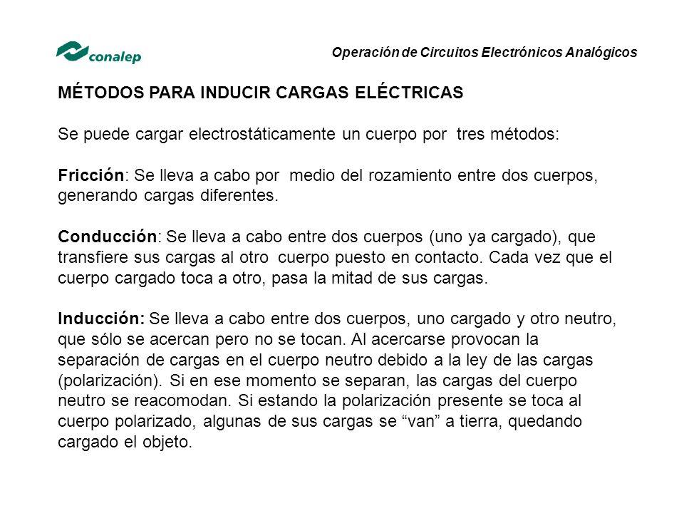 Operación de Circuitos Electrónicos Analógicos MÉTODOS PARA INDUCIR CARGAS ELÉCTRICAS Se puede cargar electrostáticamente un cuerpo por tres métodos: Fricción: Se lleva a cabo por medio del rozamiento entre dos cuerpos, generando cargas diferentes.