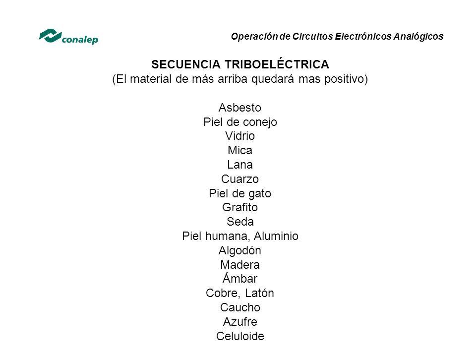 Operación de Circuitos Electrónicos Analógicos Clasificación de los materiales por sus características eléctricas: Aislantes.